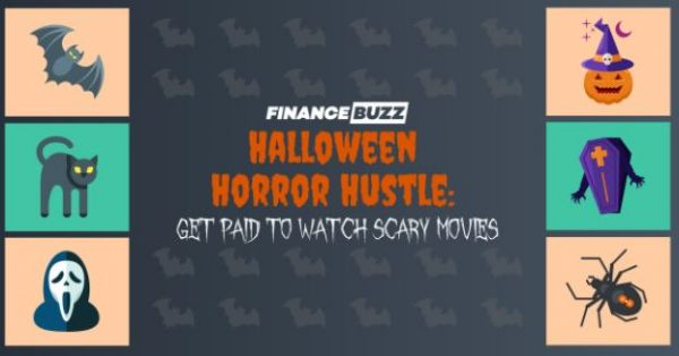 Foto: Financebuzz.com